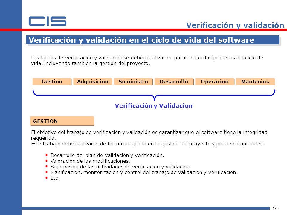 175 Verificación y validación Verificación y validación en el ciclo de vida del software Las tareas de verificación y validación se deben realizar en paralelo con los procesos del ciclo de vida, incluyendo también la gestión del proyecto.