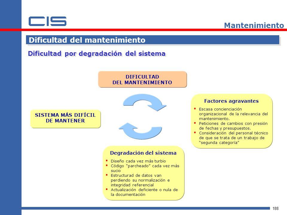 188 Mantenimiento Dificultad del mantenimiento Dificultad por degradación del sistema Factores agravantes Escasa concienciación organizacional de la relevancia del mantenimiento.