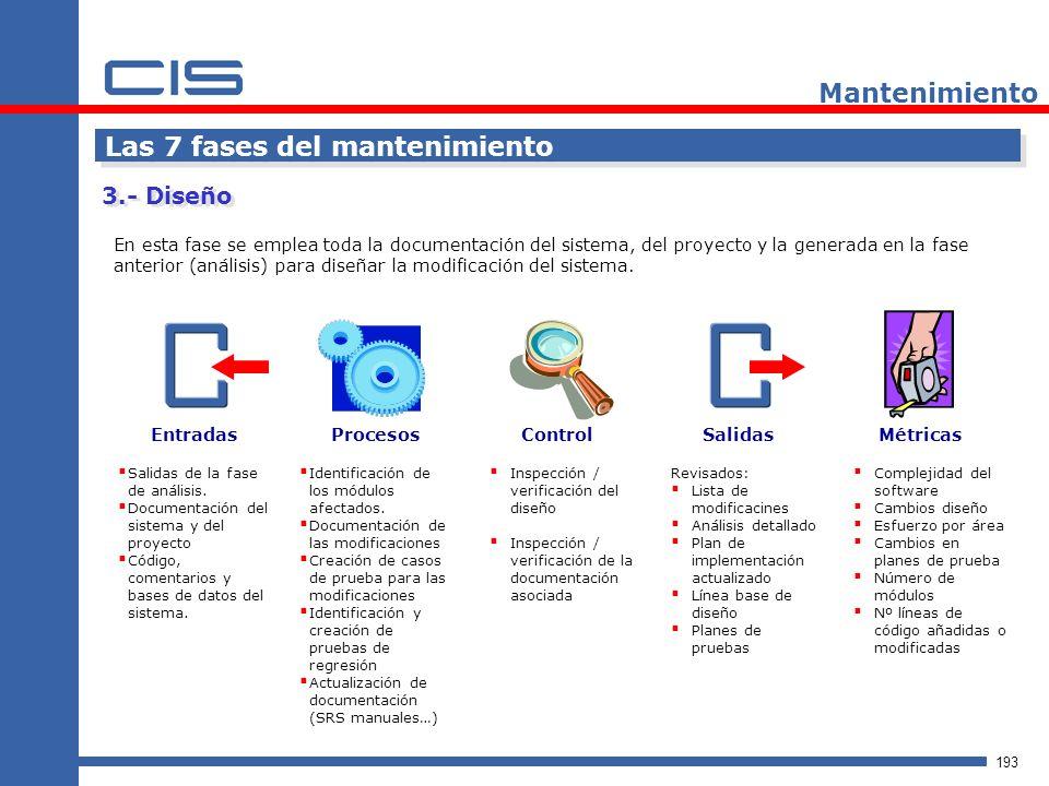 193 Mantenimiento Las 7 fases del mantenimiento En esta fase se emplea toda la documentación del sistema, del proyecto y la generada en la fase anterior (análisis) para diseñar la modificación del sistema.