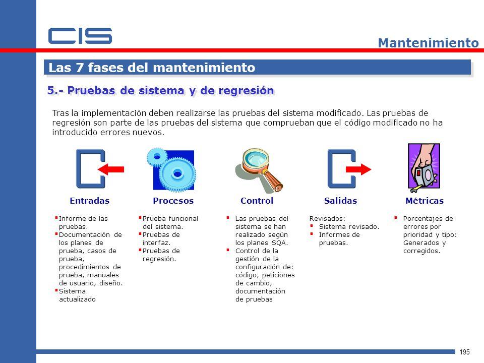 195 Mantenimiento Las 7 fases del mantenimiento Tras la implementación deben realizarse las pruebas del sistema modificado.