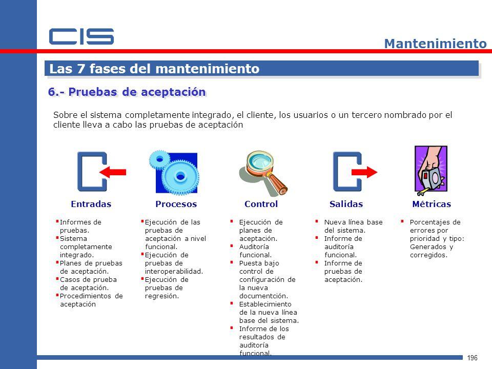 196 Mantenimiento Las 7 fases del mantenimiento Sobre el sistema completamente integrado, el cliente, los usuarios o un tercero nombrado por el cliente lleva a cabo las pruebas de aceptación EntradasProcesosControlSalidasMétricas 6.- Pruebas de aceptación Informes de pruebas.