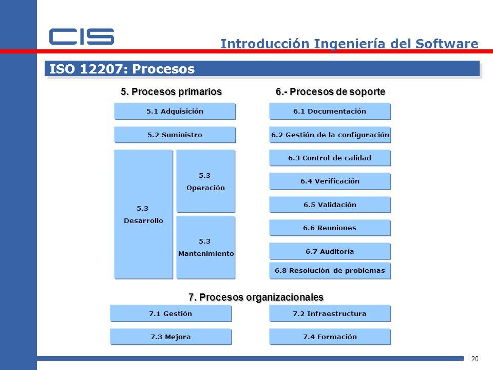 20 Introducción Ingeniería del Software ISO 12207: Procesos 5.