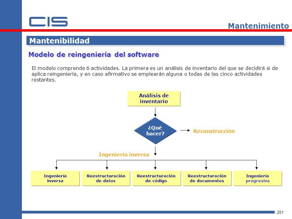 201 Mantenimiento Mantenibilidad El modelo comprende 6 actividades.