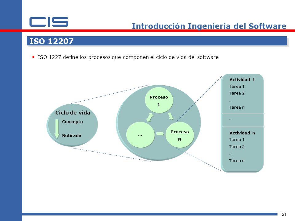 21 Introducción Ingeniería del Software ISO 12207 ISO 1227 define los procesos que componen el ciclo de vida del software Ciclo de vida Concepto Retirada Proceso 1 … Proceso N Actividad 1 Tarea 1 Tarea 2 … Tarea n … Actividad n Tarea 1 Tarea 2 … Tarea n