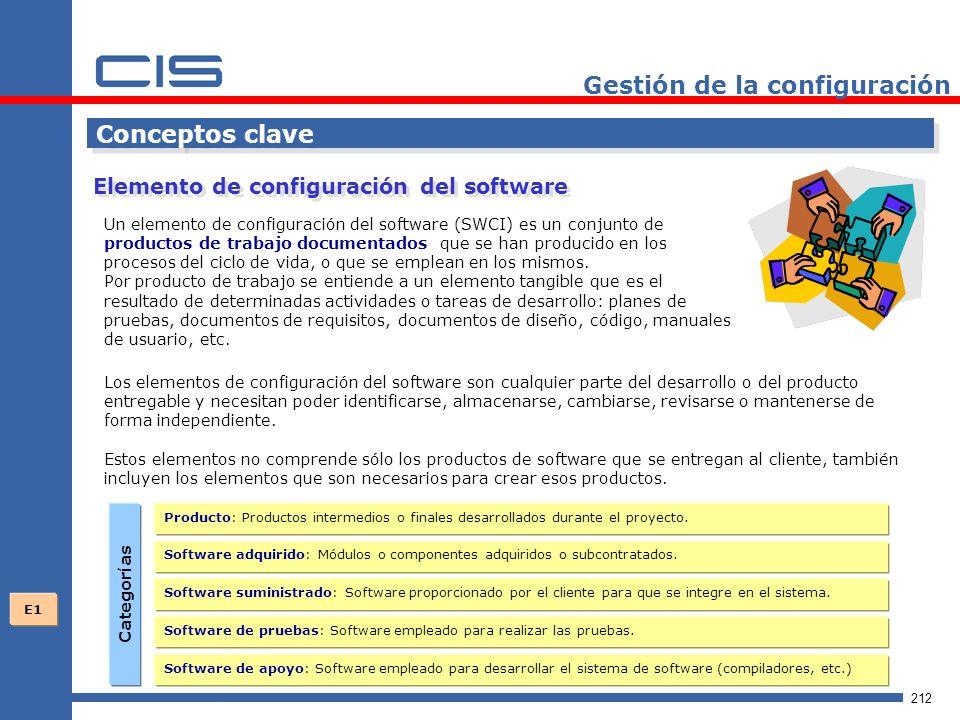 212 Gestión de la configuración Elemento de configuración del software Un elemento de configuración del software (SWCI) es un conjunto de productos de trabajo documentados que se han producido en los procesos del ciclo de vida, o que se emplean en los mismos.