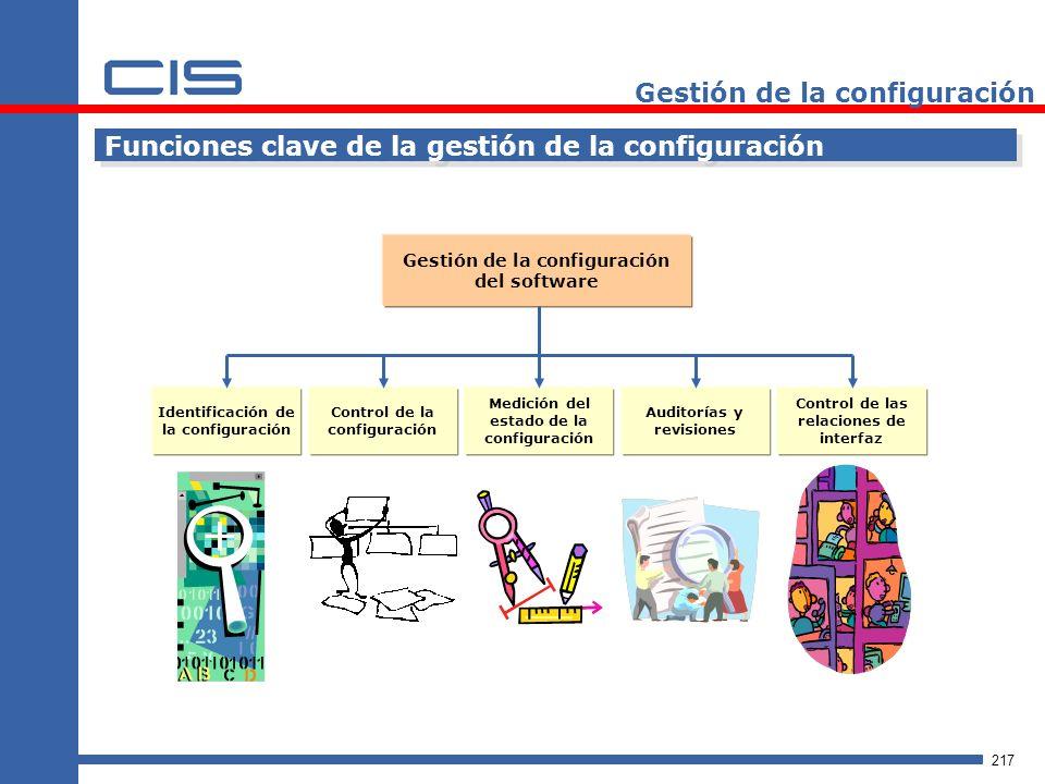 217 Gestión de la configuración Funciones clave de la gestión de la configuración Gestión de la configuración del software Identificación de la configuración Control de la configuración Medición del estado de la configuración Auditorías y revisiones Control de las relaciones de interfaz