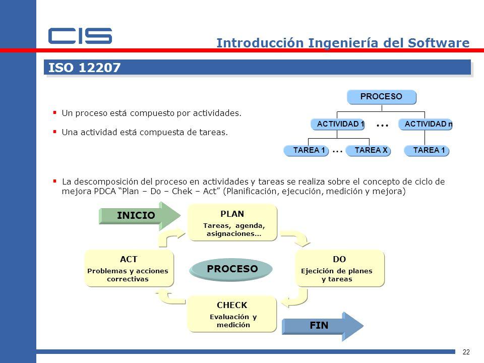 22 Introducción Ingeniería del Software ISO 12207 ACTIVIDAD 1 TAREA 1 TAREA X PROCESO ACTIVIDAD n Un proceso está compuesto por actividades.