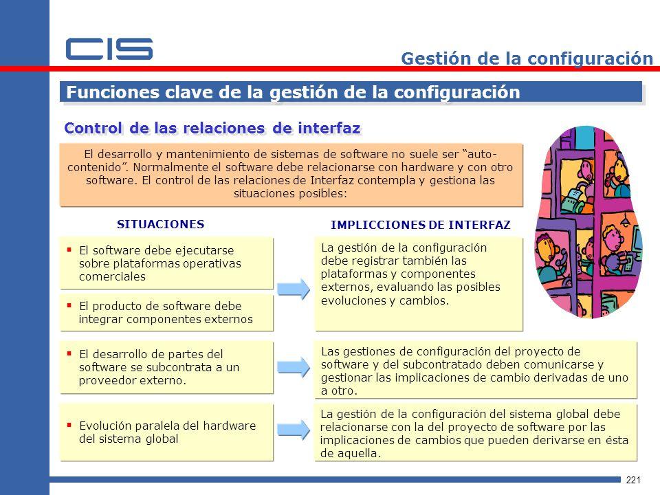 221 Gestión de la configuración Control de las relaciones de interfaz Funciones clave de la gestión de la configuración El desarrollo y mantenimiento de sistemas de software no suele ser auto- contenido.