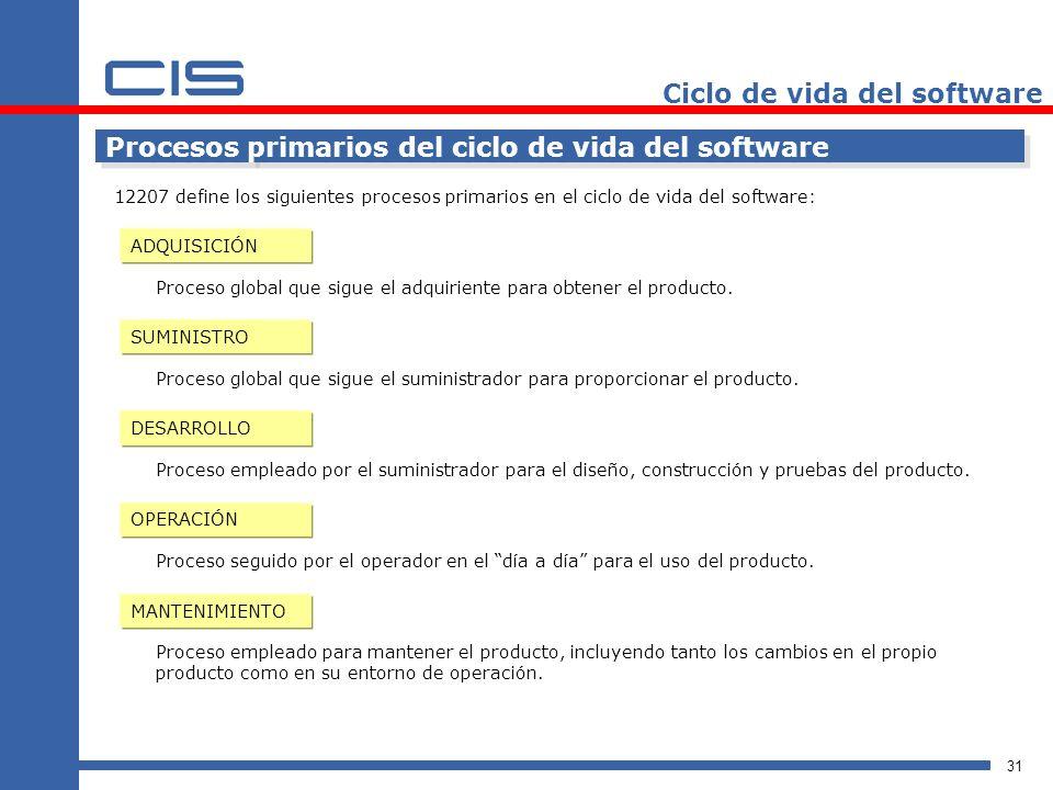 31 Ciclo de vida del software Procesos primarios del ciclo de vida del software 12207 define los siguientes procesos primarios en el ciclo de vida del software: ADQUISICIÓN Proceso global que sigue el adquiriente para obtener el producto.