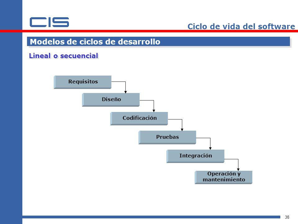 38 Ciclo de vida del software Modelos de ciclos de desarrollo Lineal o secuencial Requisitos Diseño Codificación Pruebas Integración Operación y mantenimiento