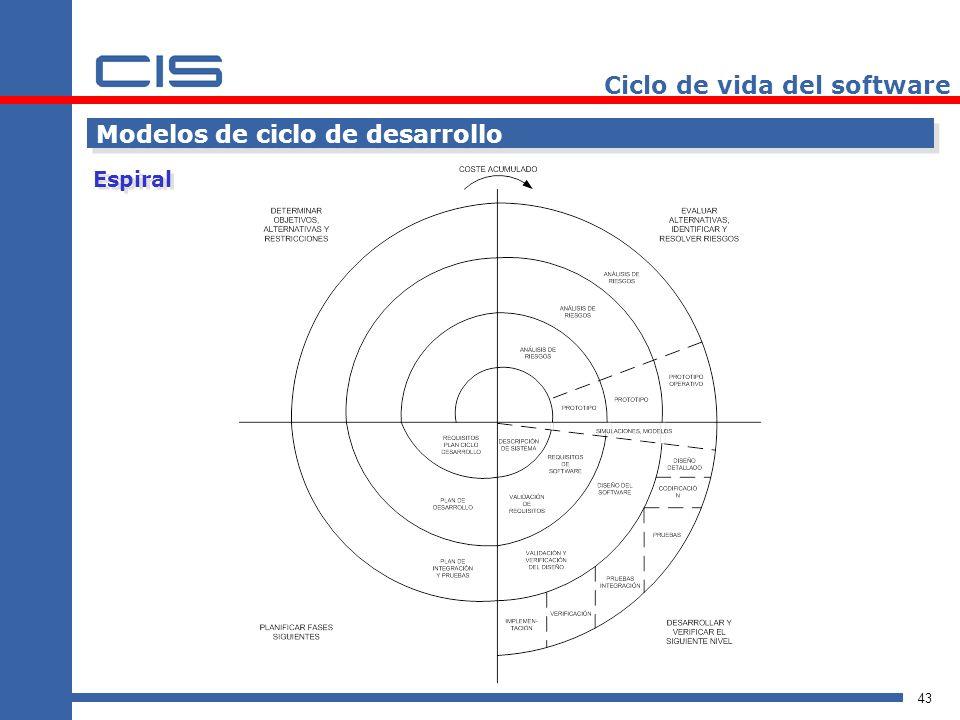 43 Ciclo de vida del software Modelos de ciclo de desarrollo Espiral