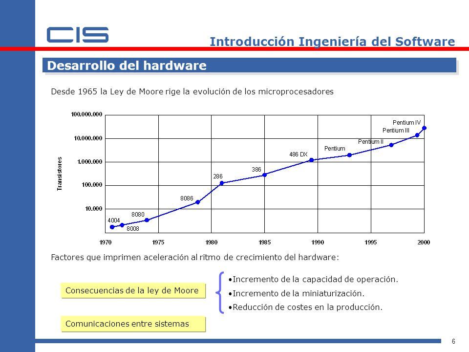 6 Introducción Ingeniería del Software Desarrollo del hardware Desde 1965 la Ley de Moore rige la evolución de los microprocesadores Factores que imprimen aceleración al ritmo de crecimiento del hardware: Consecuencias de la ley de Moore Comunicaciones entre sistemas Incremento de la capacidad de operación.