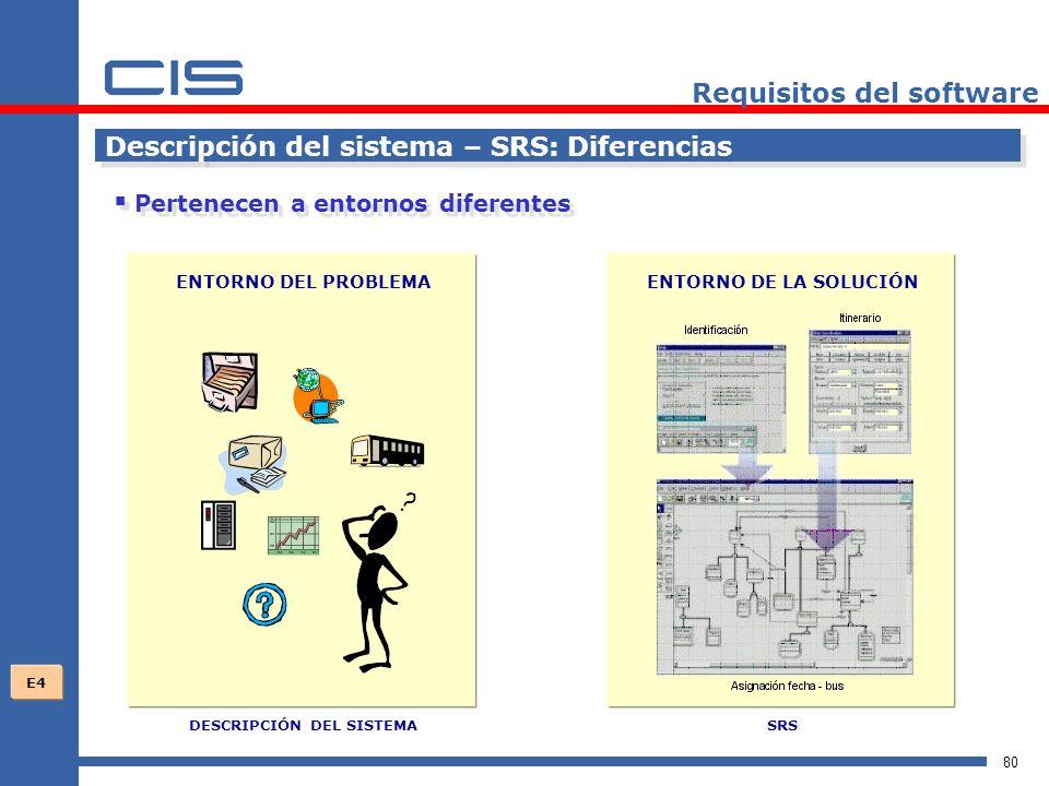80 Requisitos del software Descripción del sistema – SRS: Diferencias Pertenecen a entornos diferentes DESCRIPCIÓN DEL SISTEMASRS ENTORNO DEL PROBLEMAENTORNO DE LA SOLUCIÓN E4