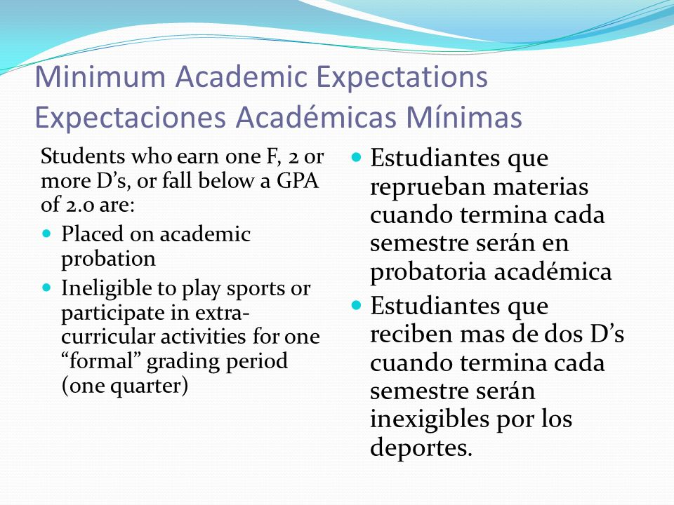 Minimum Academic Expectations Expectaciones Académicas Mínimas Students who earn one F, 2 or more Ds, or fall below a GPA of 2.0 are: Placed on academic probation Ineligible to play sports or participate in extra- curricular activities for one formal grading period (one quarter) Estudiantes que reprueban materias cuando termina cada semestre serán en probatoria académica Estudiantes que reciben mas de dos Ds cuando termina cada semestre serán inexigibles por los deportes.