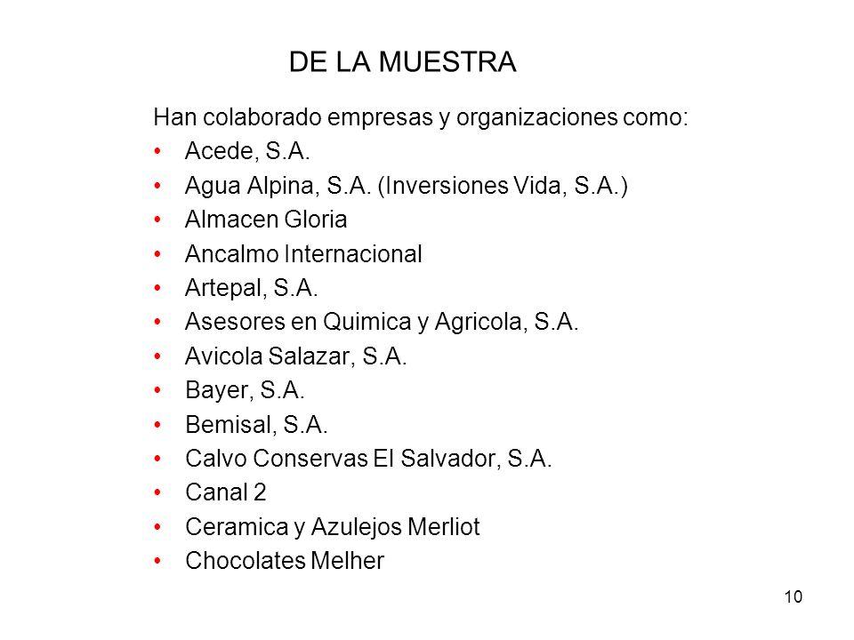 10 DE LA MUESTRA Han colaborado empresas y organizaciones como: Acede, S.A.