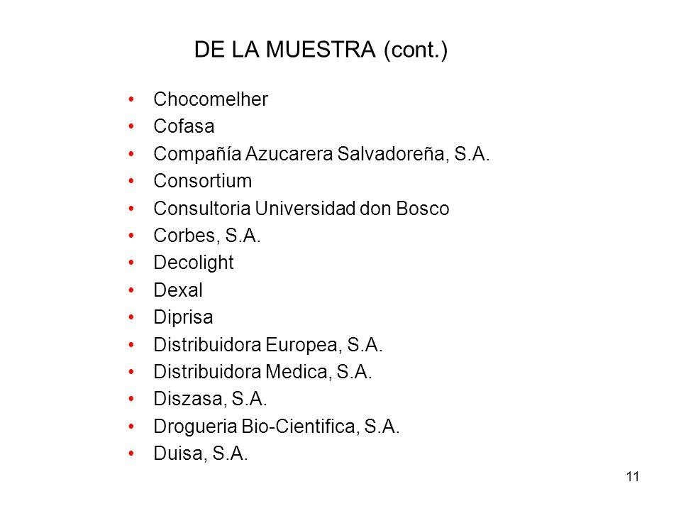 11 DE LA MUESTRA (cont.) Chocomelher Cofasa Compañía Azucarera Salvadoreña, S.A.