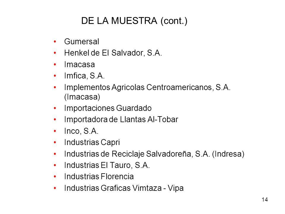 14 DE LA MUESTRA (cont.) Gumersal Henkel de El Salvador, S.A.