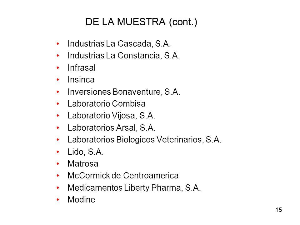 15 DE LA MUESTRA (cont.) Industrias La Cascada, S.A.