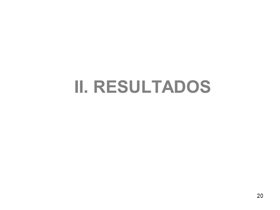 20 II. RESULTADOS
