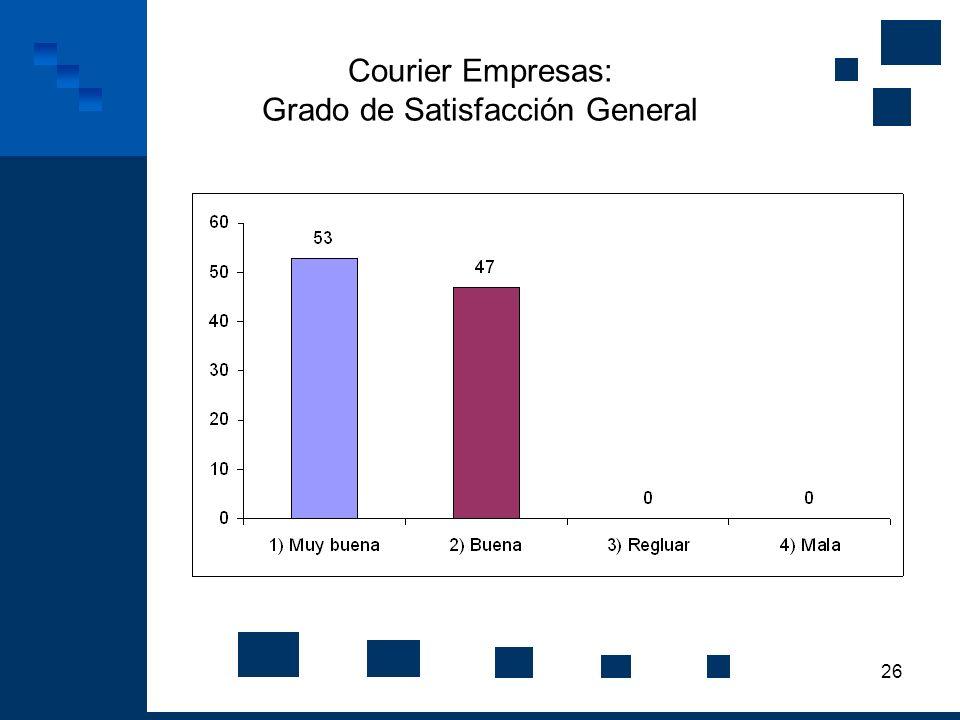 26 Courier Empresas: Grado de Satisfacción General
