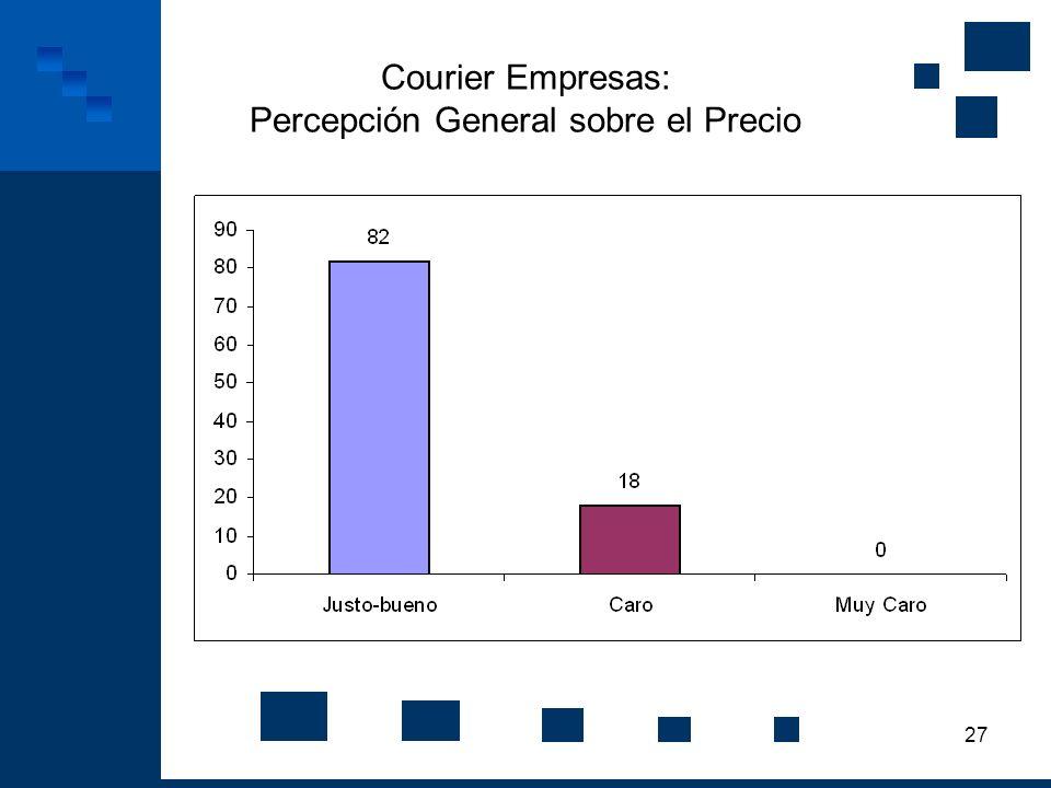 27 Courier Empresas: Percepción General sobre el Precio