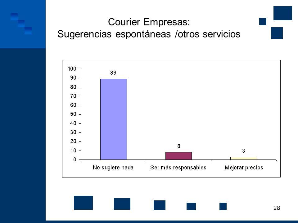 28 Courier Empresas: Sugerencias espontáneas /otros servicios