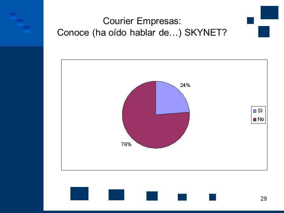 29 Courier Empresas: Conoce (ha oído hablar de…) SKYNET?