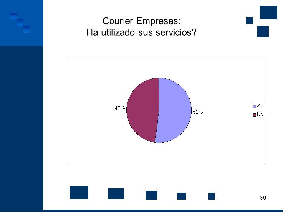 30 Courier Empresas: Ha utilizado sus servicios?