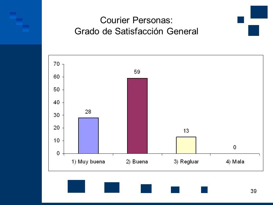 39 Courier Personas: Grado de Satisfacción General
