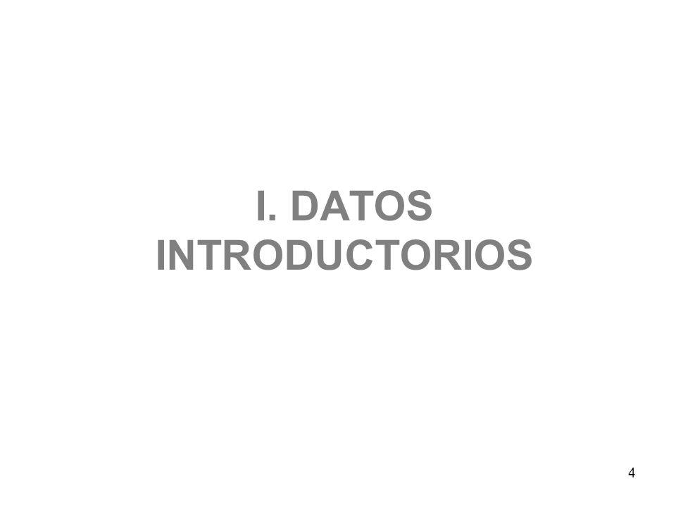 75 Carga M/A/T: Sugerencias espontáneas /otros servicios