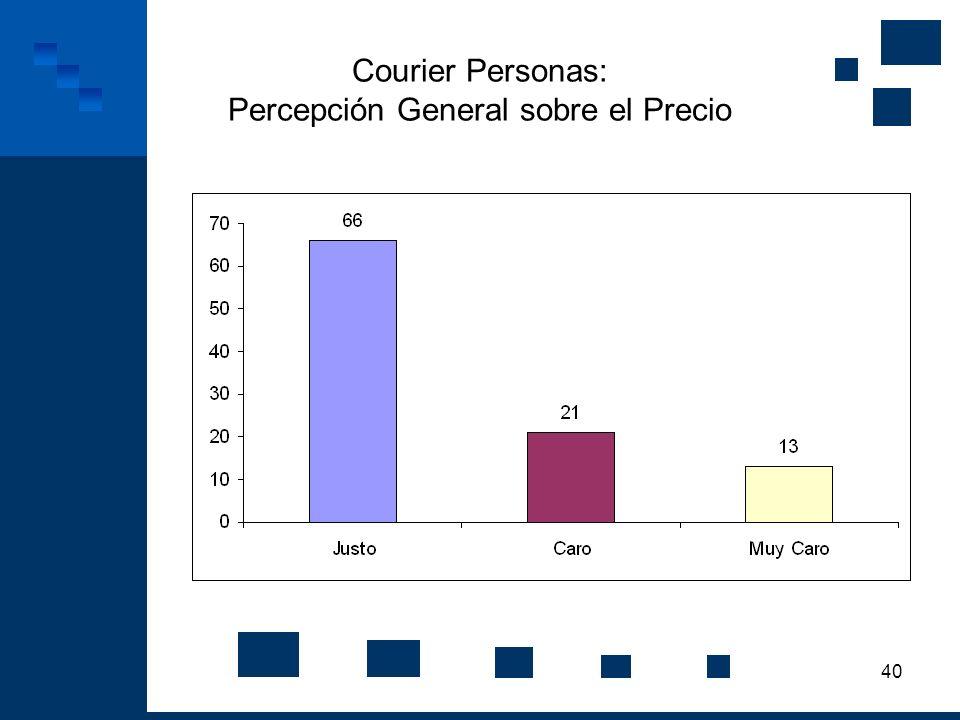 40 Courier Personas: Percepción General sobre el Precio