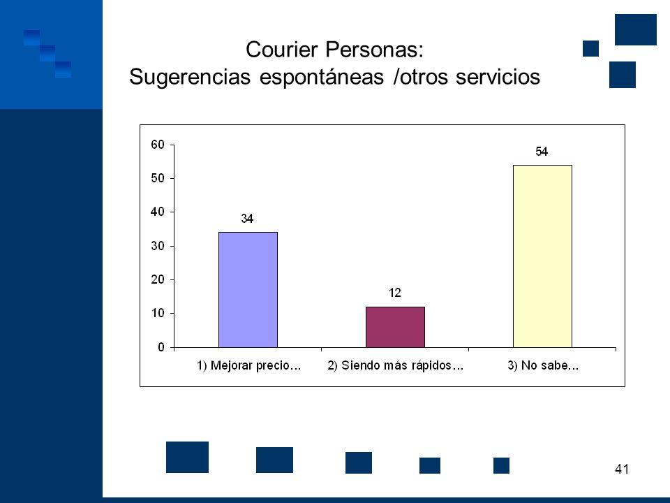 41 Courier Personas: Sugerencias espontáneas /otros servicios