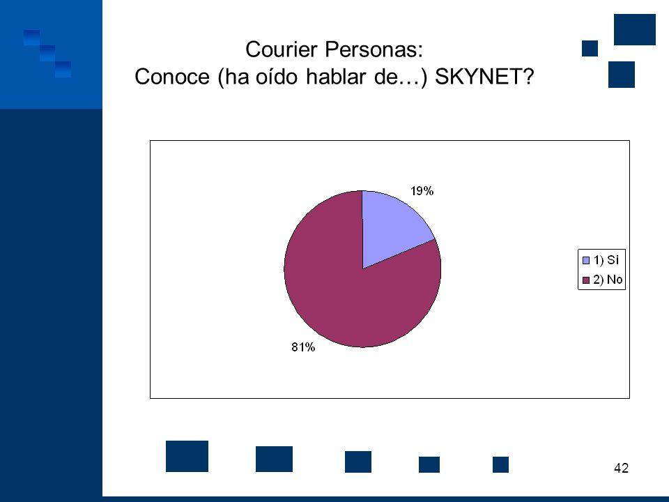 42 Courier Personas: Conoce (ha oído hablar de…) SKYNET?