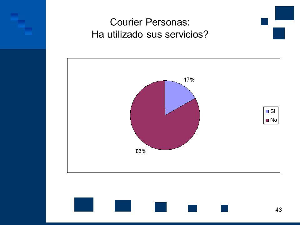 43 Courier Personas: Ha utilizado sus servicios?
