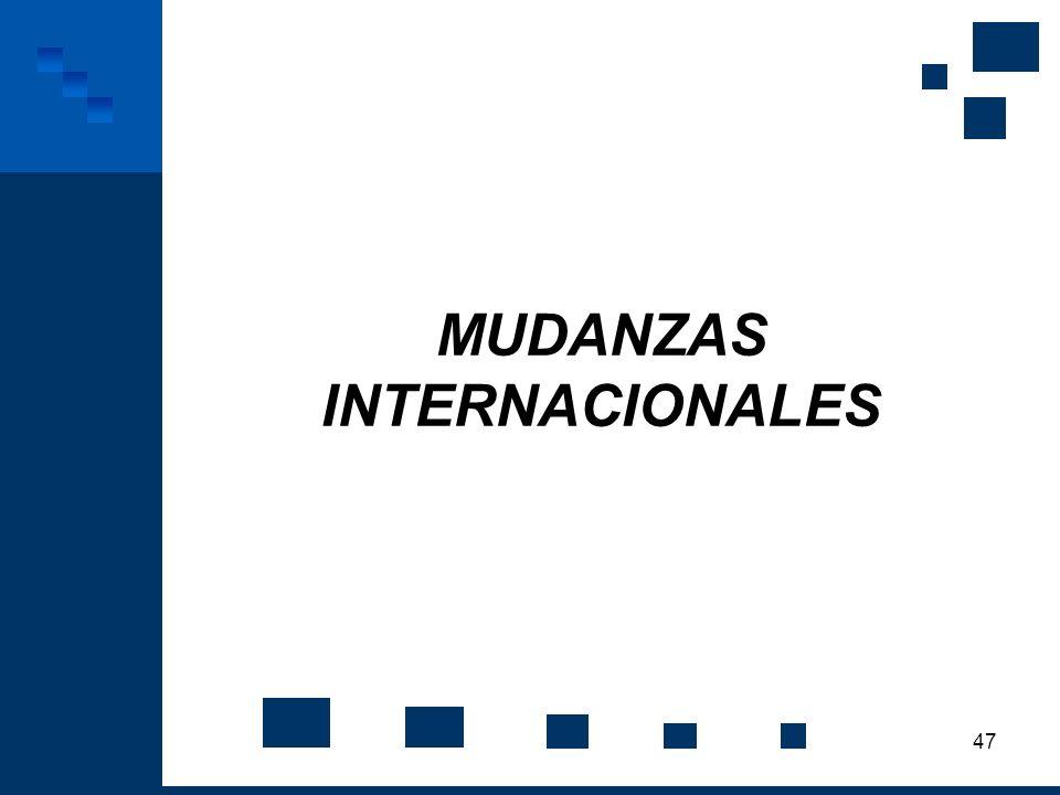 47 MUDANZAS INTERNACIONALES