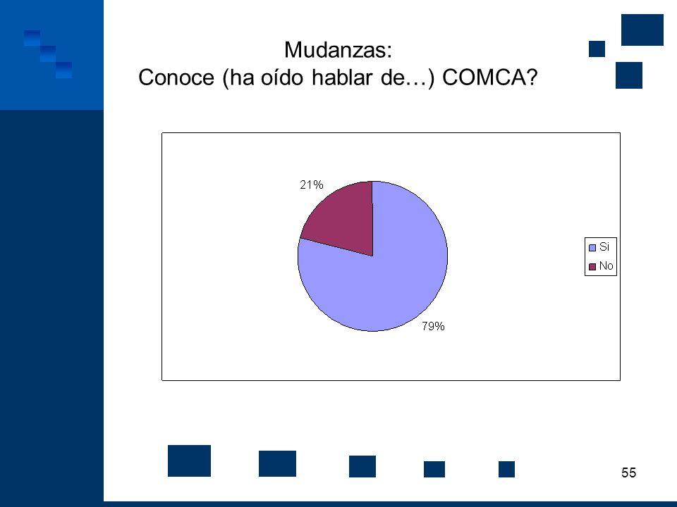 55 Mudanzas: Conoce (ha oído hablar de…) COMCA?