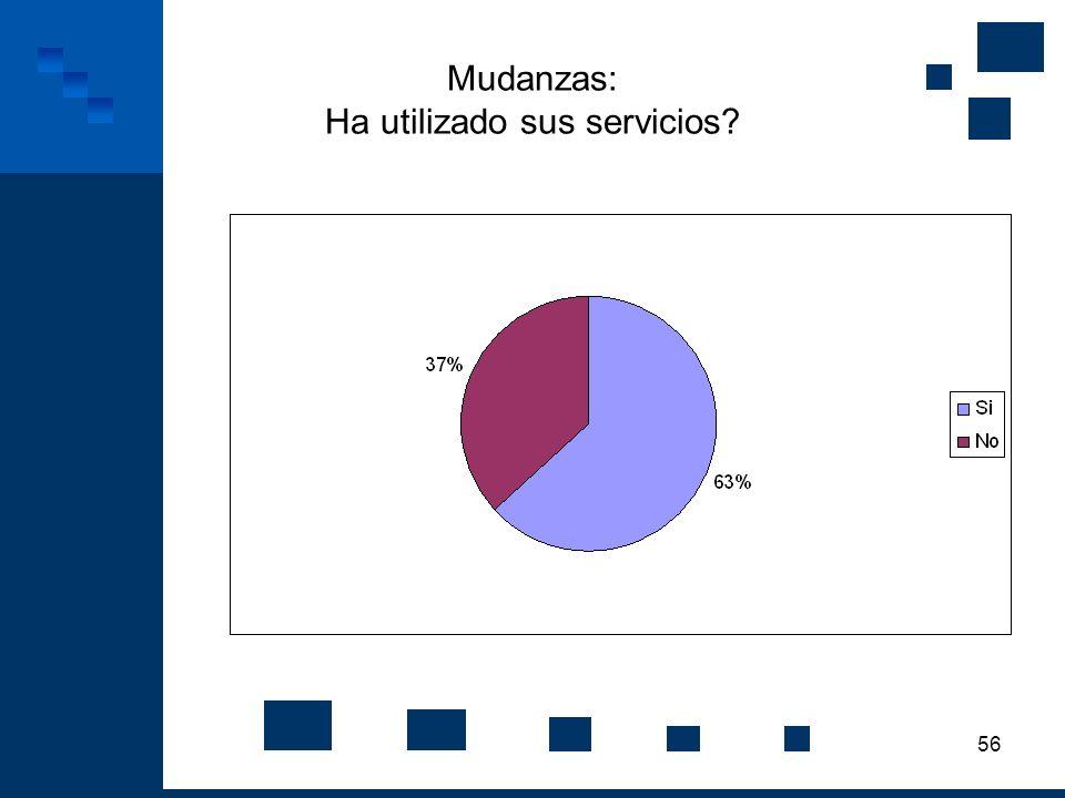 56 Mudanzas: Ha utilizado sus servicios?