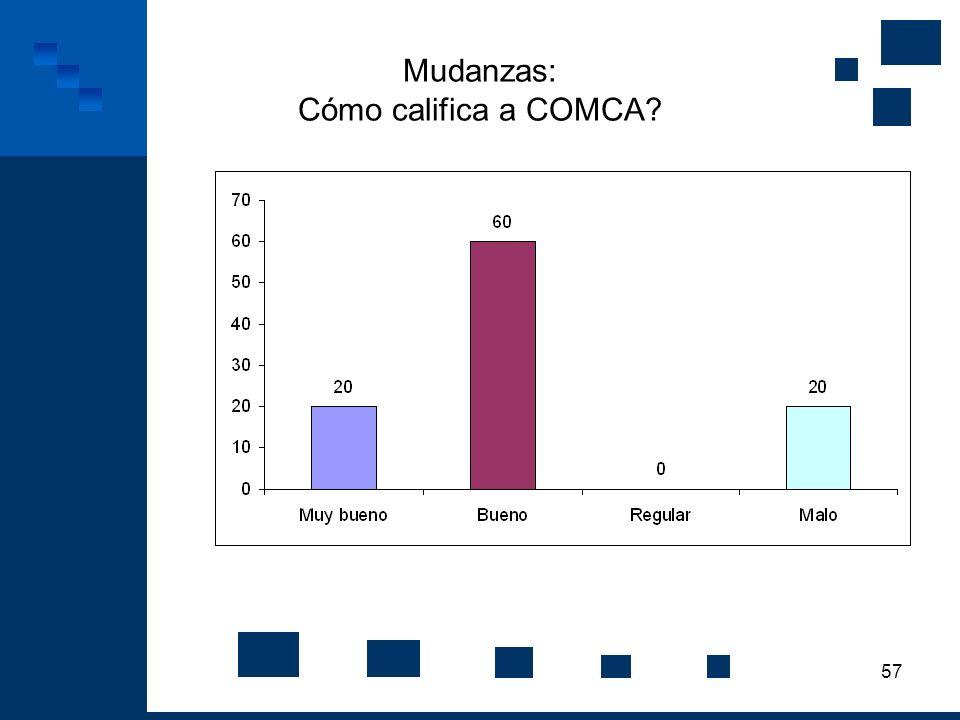 57 Mudanzas: Cómo califica a COMCA?