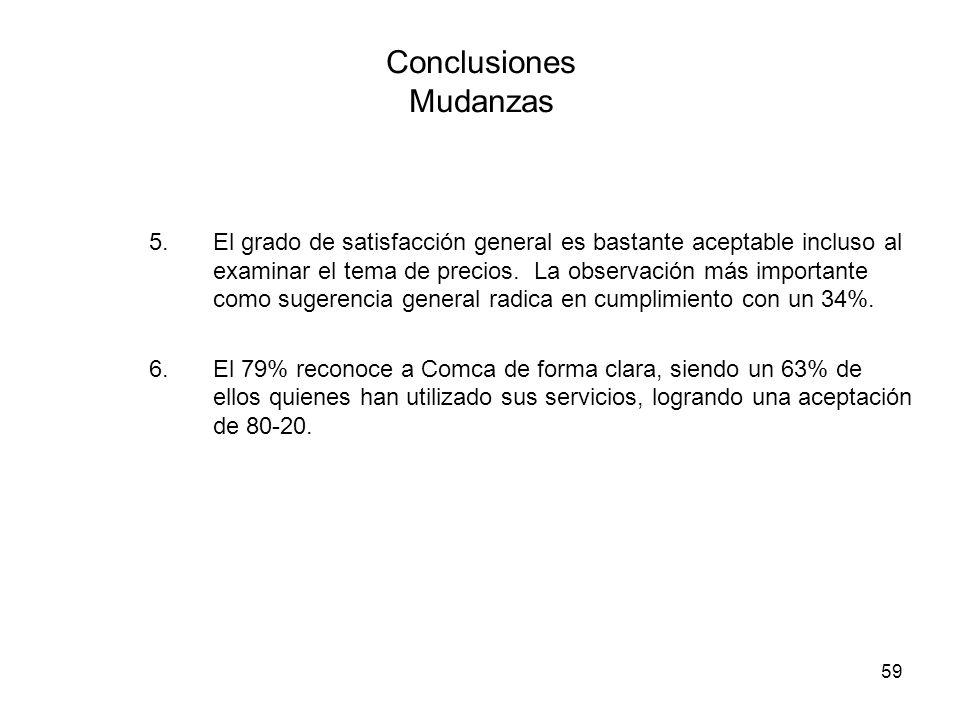 59 Conclusiones Mudanzas 5.El grado de satisfacción general es bastante aceptable incluso al examinar el tema de precios.
