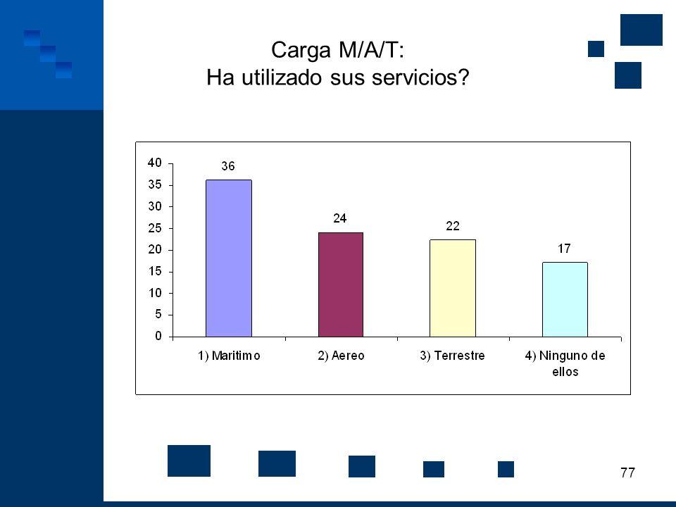 77 Carga M/A/T: Ha utilizado sus servicios?
