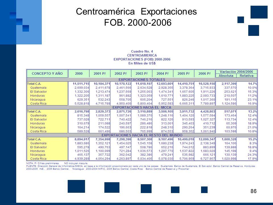86 Centroamérica Exportaciones FOB. 2000-2006