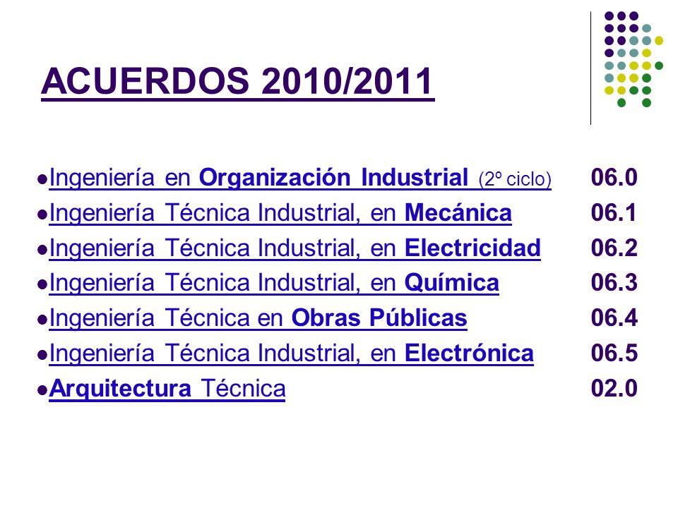 1 2 5 4 7 9 3 I.Organización Industrial ALEMANIA 1.