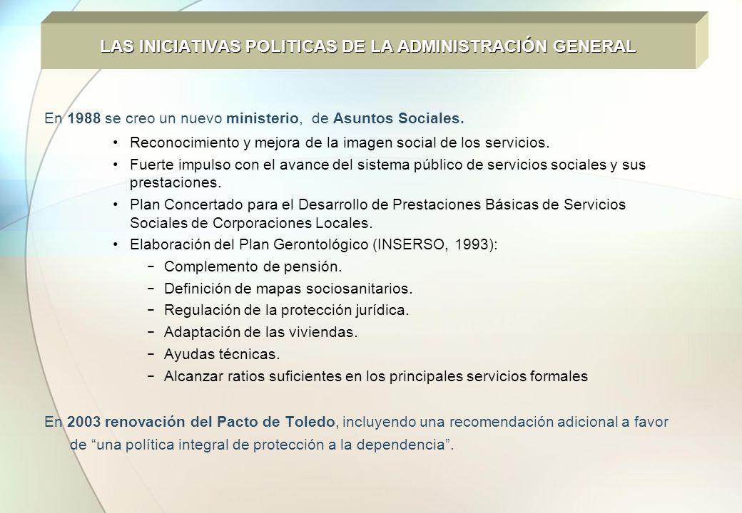 1.Prevención y rehabilitación de las discapacidades y atención de las situaciones de dependencia.