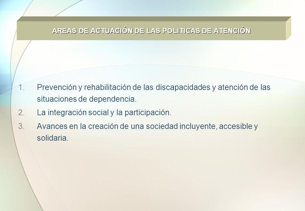 1.Prevención y rehabilitación de las discapacidades y atención de las situaciones de dependencia. 2.La integración social y la participación. 3.Avance