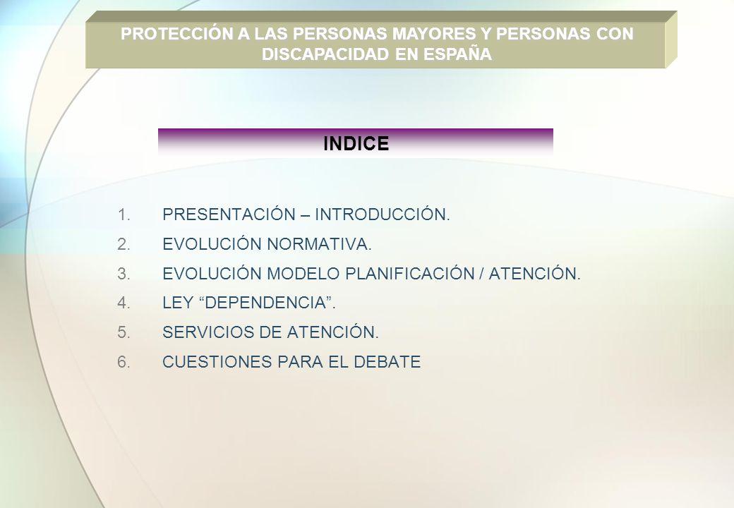 1.PRESENTACIÓN – INTRODUCCIÓN. 2.EVOLUCIÓN NORMATIVA. 3.EVOLUCIÓN MODELO PLANIFICACIÓN / ATENCIÓN. 4.LEY DEPENDENCIA. 5.SERVICIOS DE ATENCIÓN. 6.CUEST