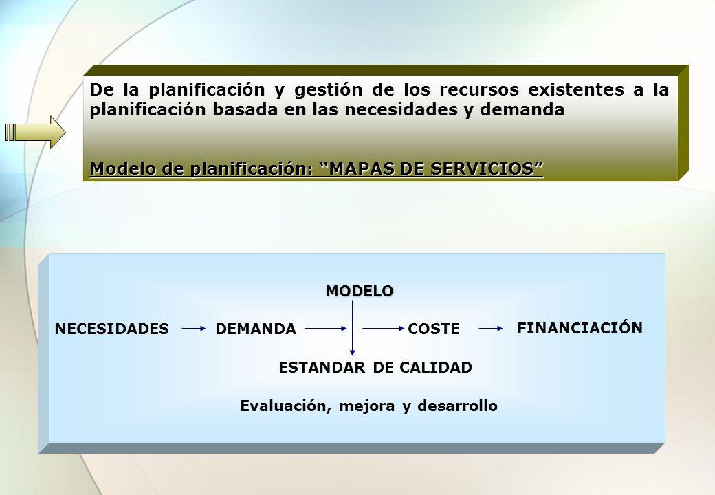 De la planificación y gestión de los recursos existentes a la planificación basada en las necesidades y demanda Modelo de planificación: MAPAS DE SERV