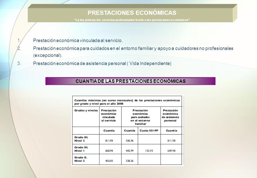 1.Financiación del sistema por las Administraciones Públicas.