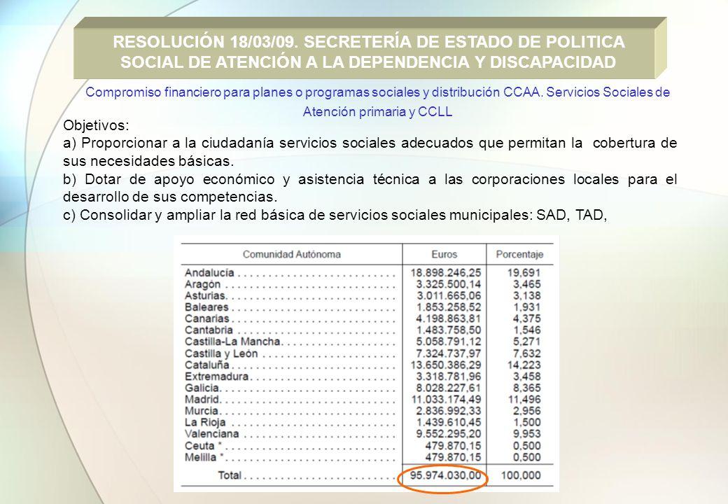 CRÉDITO PARA EL DESARROLLO CONJUNTO DE PROYECTOS DEL PLAN DE ACCIÓN PARA PERSONAS CON DISCAPACIDAD(2009) (2.345.710): Promoción de derechos y bienestar.