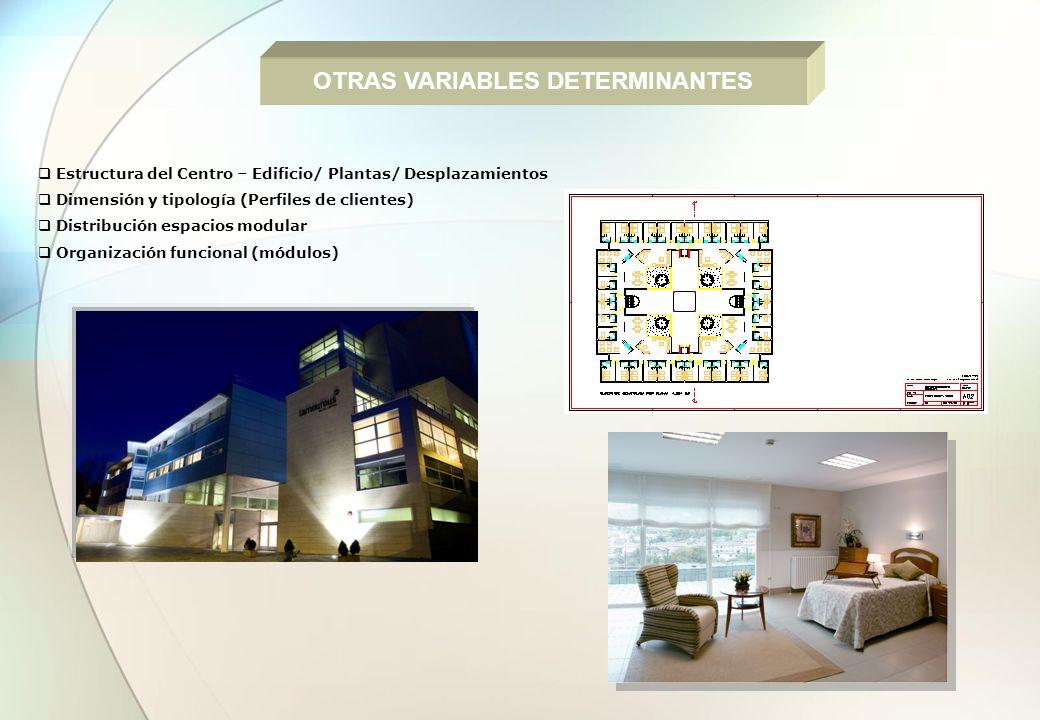 OTRAS VARIABLES DETERMINANTES Estructura del Centro – Edificio/ Plantas/ Desplazamientos Dimensión y tipología (Perfiles de clientes) Distribución esp
