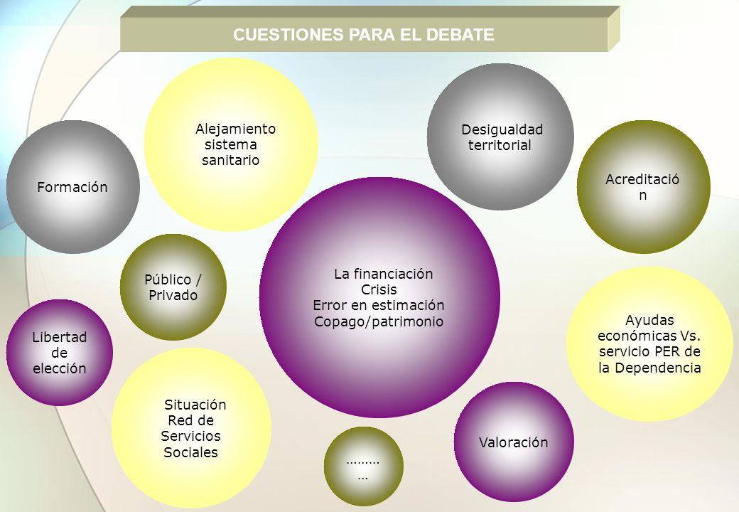 CUESTIONES PARA EL DEBATE La financiación Crisis Error en estimación Copago/patrimonio Alejamiento sistema sanitario Situación Red de Servicios Social